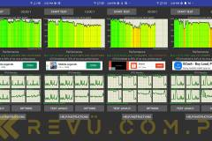 Infinix-Zero-X-Pro-CPU-Throttling-Test-results-via-Revu-Philippines
