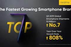 Realme-top-7-biggest-smartphone-brand-worldwide-Counterpoint-Research-Revu-Philippines