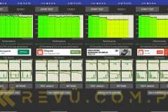Realme-GT-Master-Edition-CPU-Throttling-test-results-via-Revu-Philippines