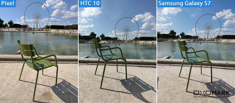 Google Pixel vs HTC 10 vs Samsung Galaxy S7: sample comparison photo by DXOMark