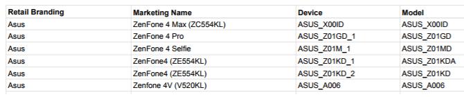 ASUS ZenFone 4 phones_Revu Philippines