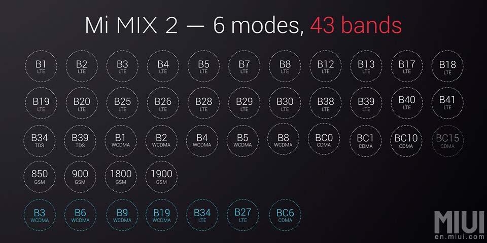 Xiaomi Mi MIX 2 price and specs_Revu Philippines
