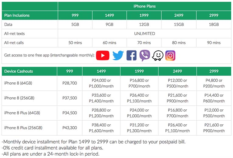 Smart Communications Apple iPhone 8 and 8 Plus postpaid plans