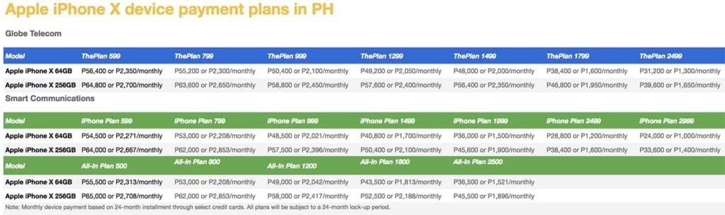 Apple iPhone X Smart and Globe postpaid plans on Revu Philippines