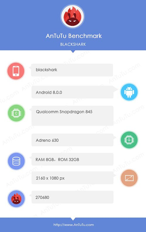 Xiaomi Blackshark gaming phone Antutu benchmark score leak on Revu Philippines