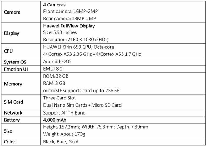 Huawei Y9 (2018) specs on Revu Philippines
