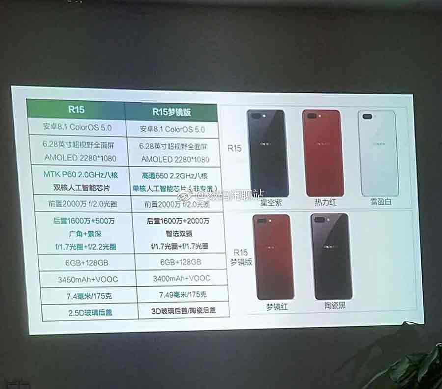 OPPO R15 and OPPO R15 Dream Mirror Edition specs on Revu Philippines