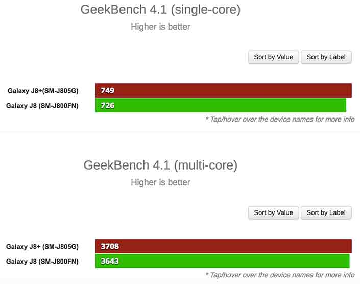 Samsung Galaxy J8 Plus vs Samsung Galaxy J8 benchmark scores on Geekbench via Revu Philippines