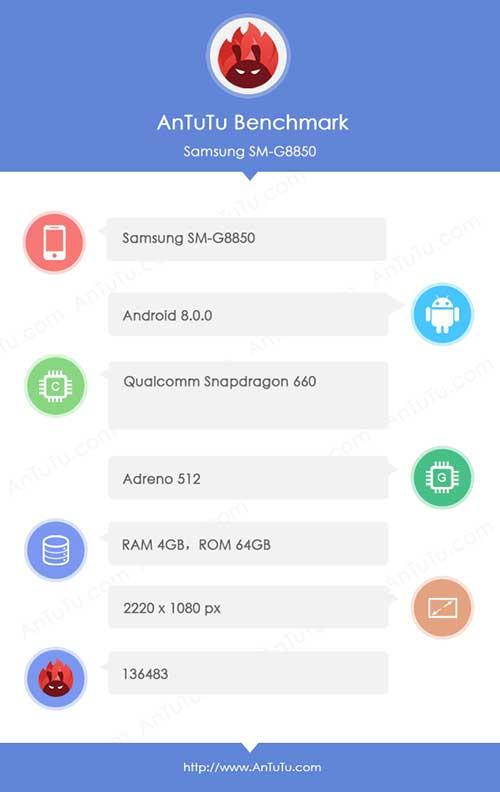 Samsung Galaxy SM-G8850 Antutu benchmark score and specs on Revu Philippines
