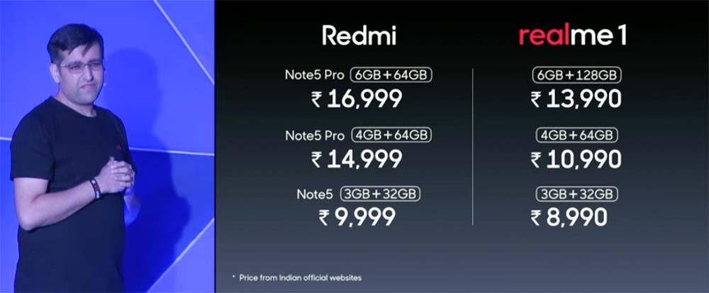 OPPO RealMe 1 vs Xiaomi Redmi Note 5 and Redmi Note 5 Pro price and specs comparison on Revu Philippines