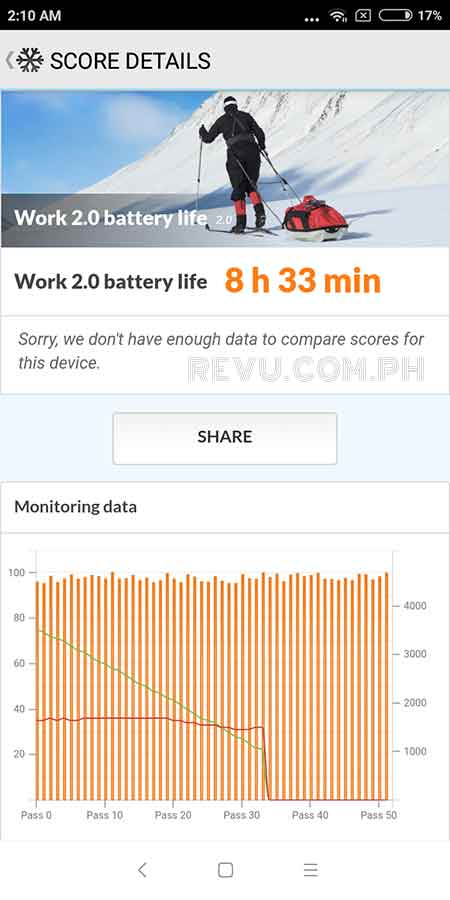 Xiaomi Redmi 6 PCMark battery life benchmark score test on Revu Philippines