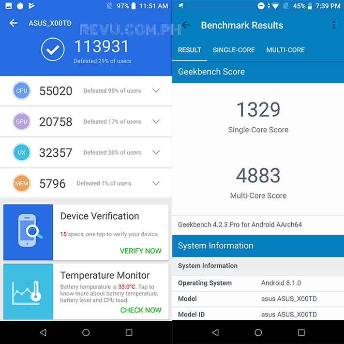 ASUS ZenFone Max Pro M1 Antutu and Geekbench benchmark scores in review on Revu Philippines