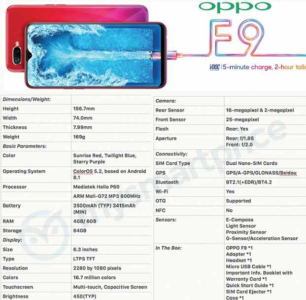 OPPO F9 specs sheet leak on Revu Philippines