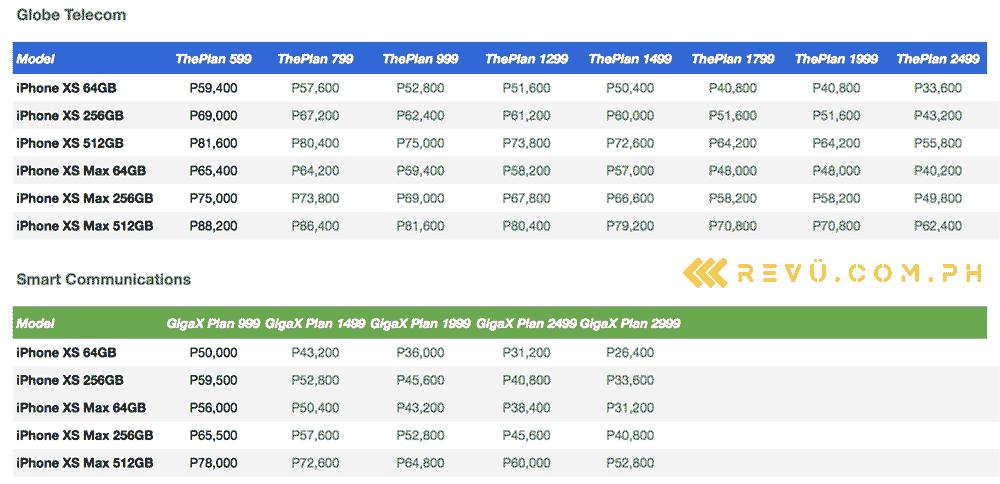 Globe vs Smart: Apple iPhone XS and iPhone XS Max postpaid plans or prices on Revu Philippines