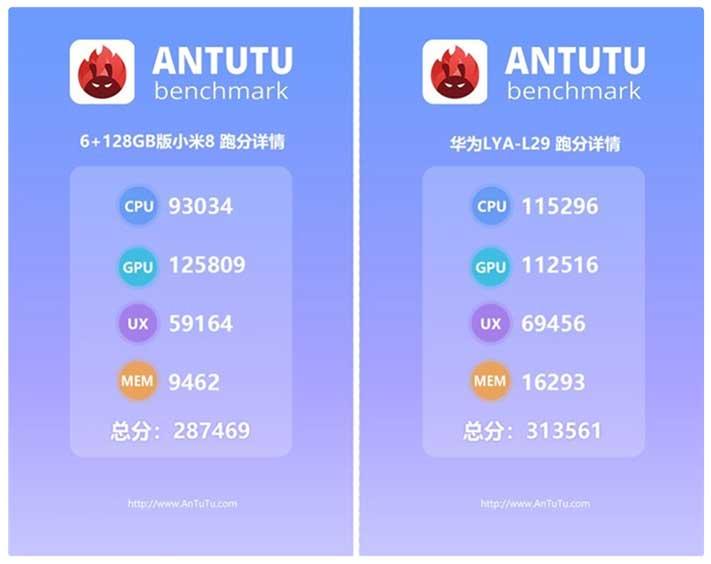 Xiaomi Mi 8 vs Huawei Mate 20: Antutu benchmark scores on Revu Philippines