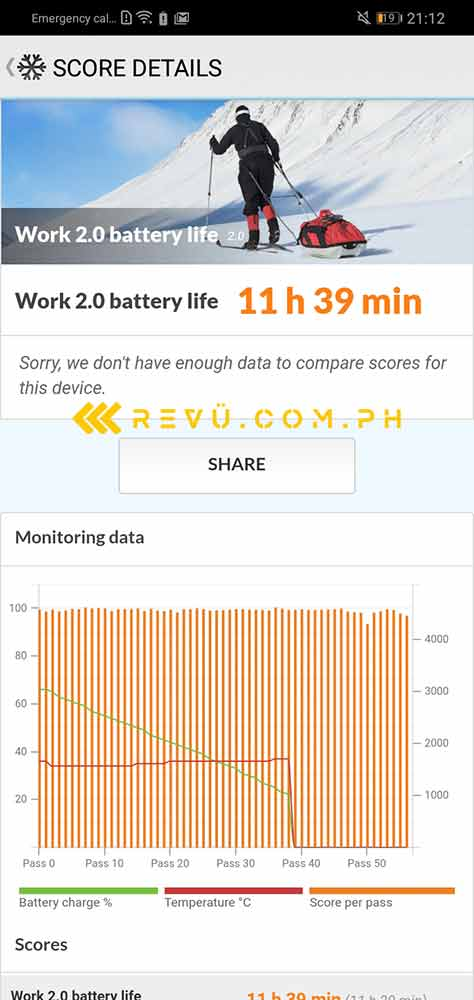 Huawei Y7 Pro 2019 battery life benchmark results by Revu Philippines