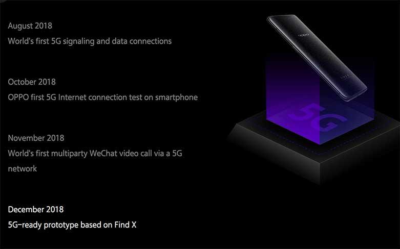 OPPO 5G smartphone evolution in 2018 on Revu Philippines