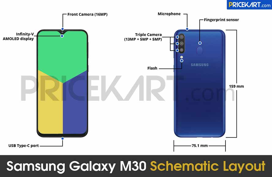 Samsung Galaxy M30 design and specs leak via Revu Philippines
