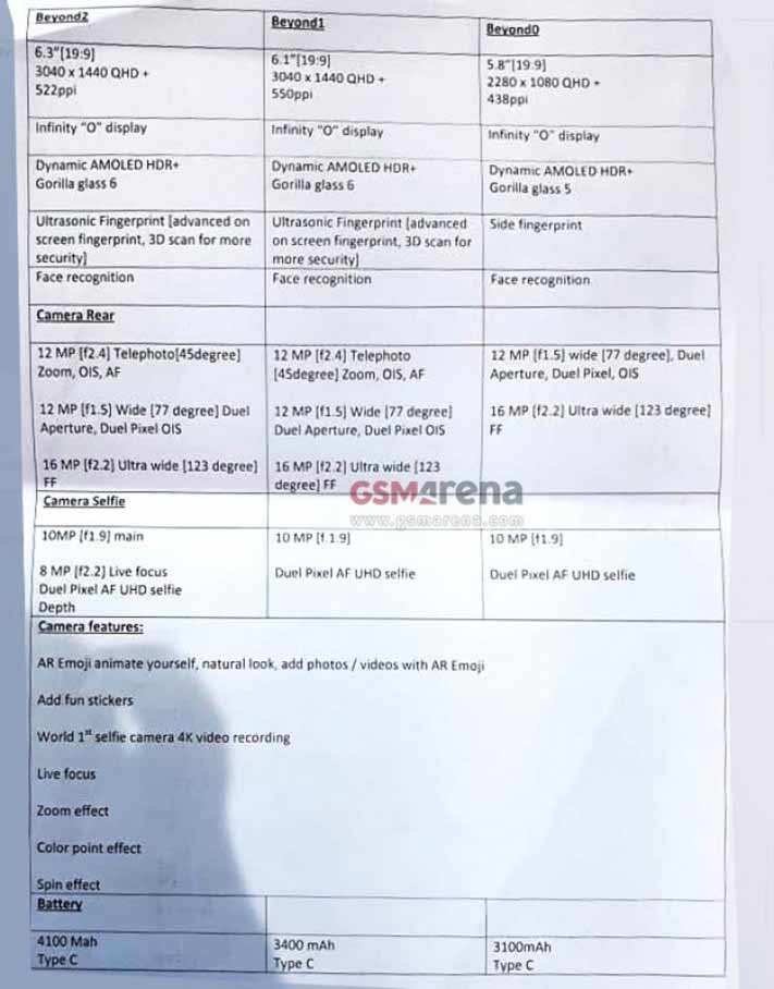 Samsung Galaxy S10, S10 Plus, S10e full specs leak via Revu Philippines