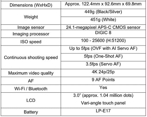 Canon EOS 200D Mark II specs on Revu Philippines