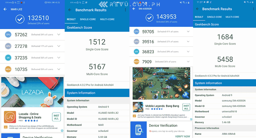 Huawei P30 Lite and Samsung Galaxy A50: Antutu and Geekbench benchmark scores on Revu Philippines