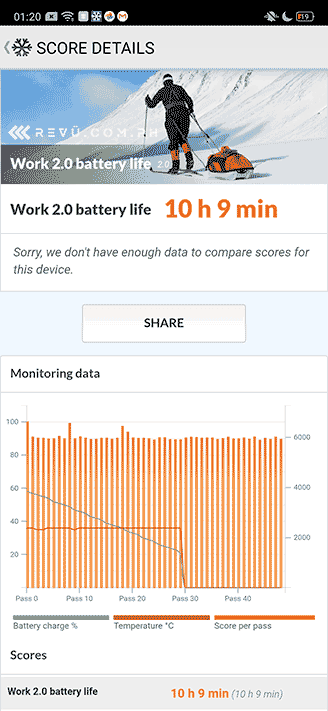 Realme 3 Pro battery life test result of Revu Philippines