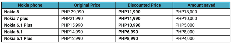 Nokia phones on sale at the Shopee 6.6 Lowest Price Sale via Revu Philippines