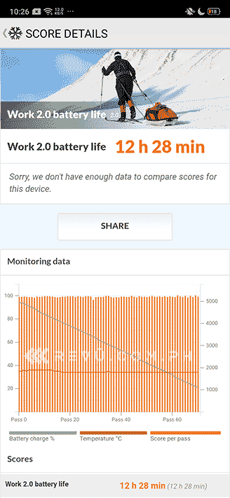 Realme C2 battery life test result by Revu Philippines
