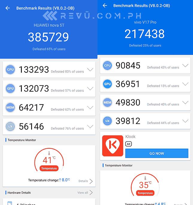 Huawei Nova 5T vs Vivo V17 Pro Antutu benchmark scores comparison by Revu Philippines