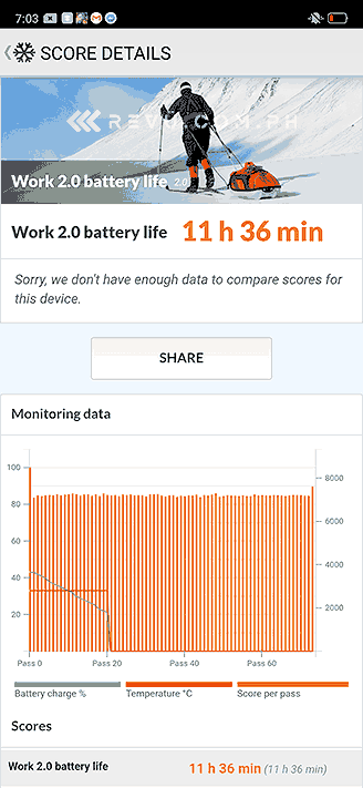 Realme 5 Pro battery life benchmark test result by Revu Philippines