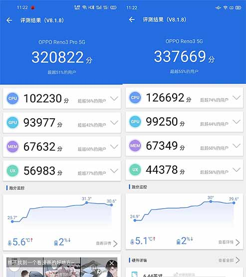 OPPO Reno 3 Pro vs OPPO Reno 3 Antutu benchmark scores comparison via Revu Philippines