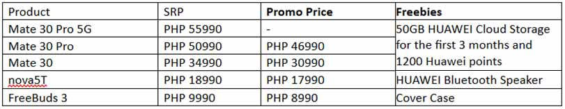 Huawei Valentines 2020 promo sale prices at Huawei Experience Stores via Revu Philippines
