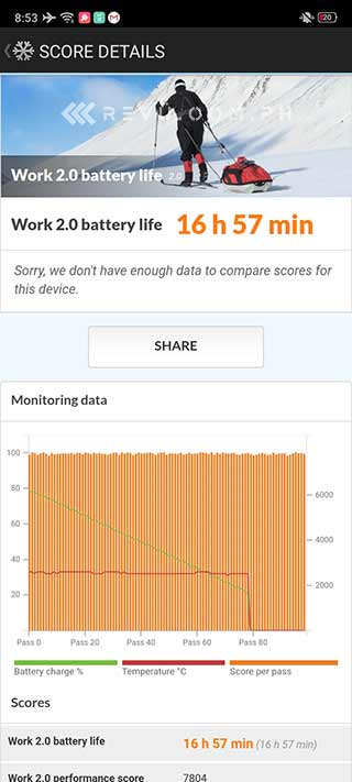 Realme 5i battery life test results by Revu Philippines