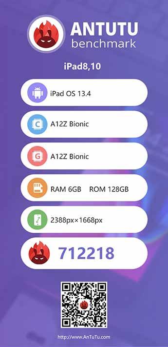 2020 Apple iPad Pro's Antutu benchmark score via Revu Philippines