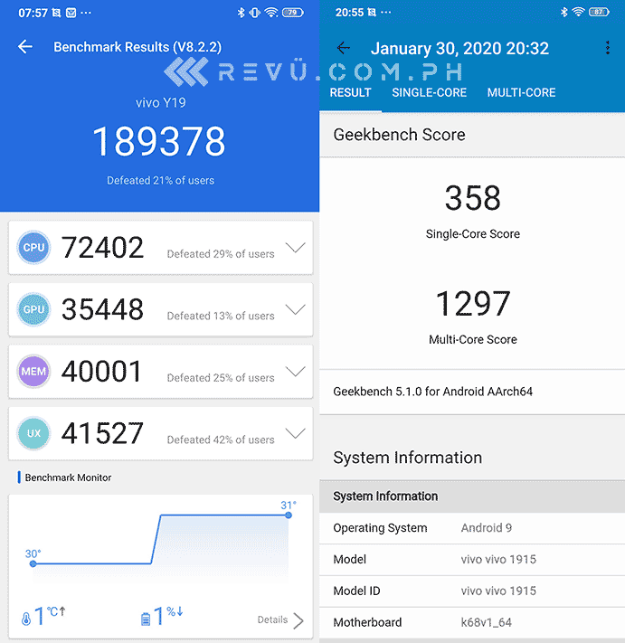 Vivo Y19 Antutu and Geekbench benchmark scores by Revu Philippines