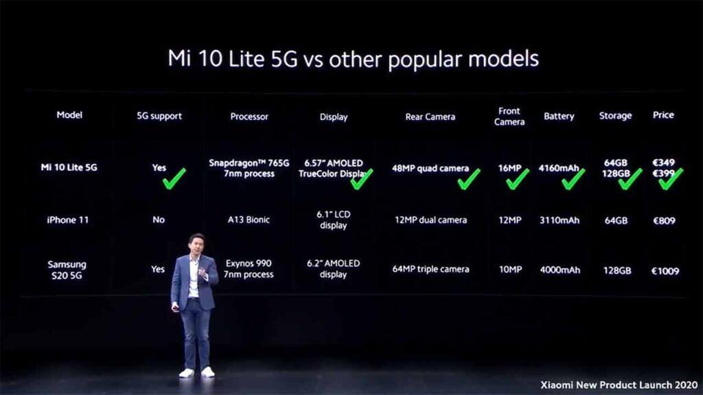 Xiaomi Mi 10 Lite 5G vs Apple iPhone 11 vs Samsung Galaxy S20 5G: Specs and price comparison via Revu Philippines