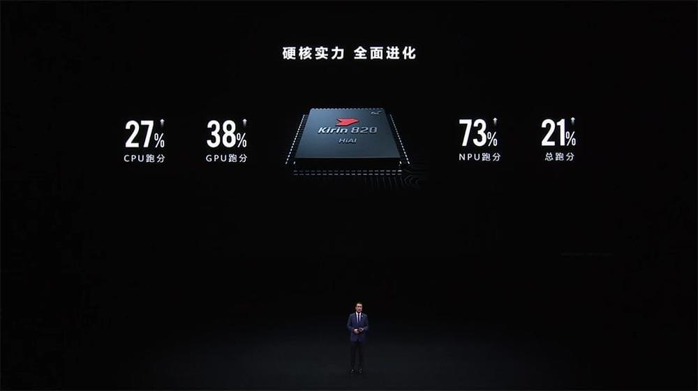 Huawei Kirin 820 processor improvements via Revu Philippines