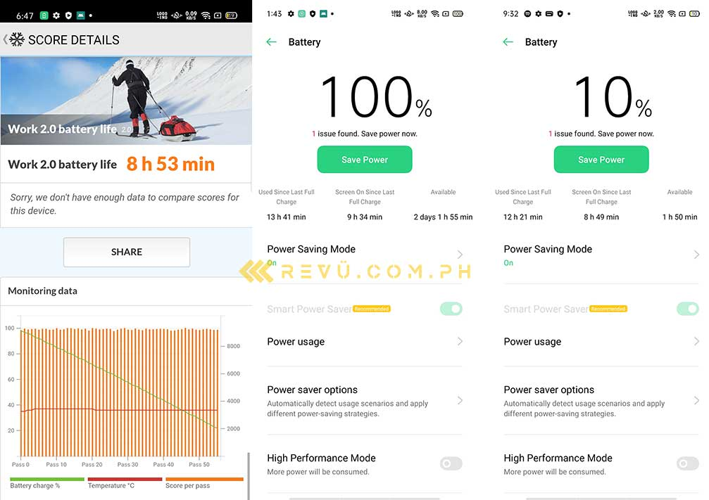 OPPO Reno 3 battery life test result by Revu Philippines