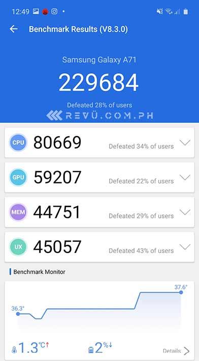 Samsung Galaxy A71 Antutu benchmark score by Revu Philippines