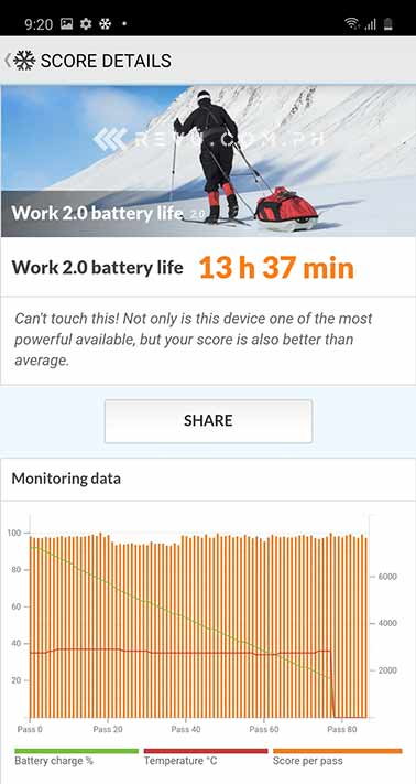 Samsung Galaxy A71 battery life test result by Revu Philippines