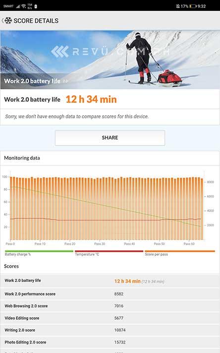 Huawei MatePad Pro battery life test result via Revu Philippines