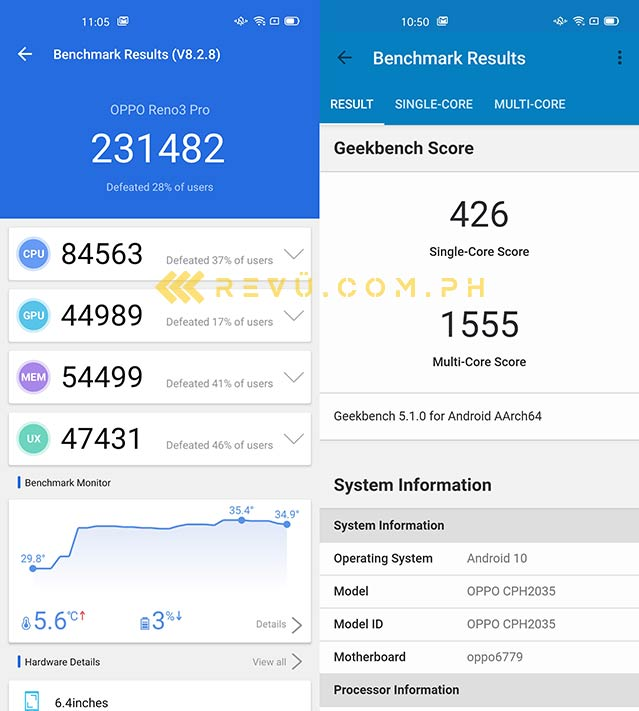 OPPO Reno 3 Pro Antutu and Geekbench benchmark scores by Revu Philippines