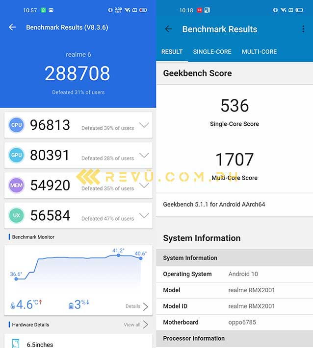 Realme 6 Antutu and Geekbench benchmark scores via Revu Philippines