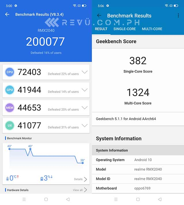 Realme 6i Antutu and Geekbench benchmark scores via Revu Philippines