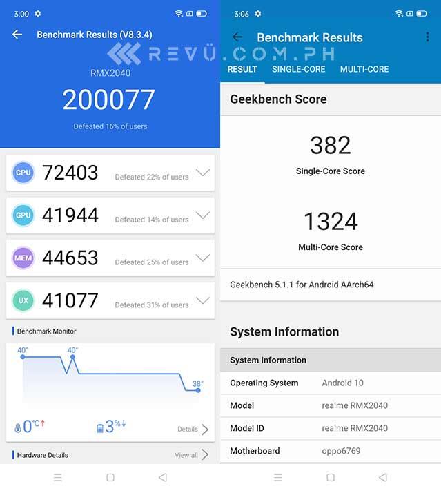 Realme 6i Antutu and Geekbench benchmark scores via Revu Philippines