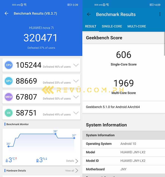 Huawei Nova 7i Antutu and Geekbench benchmark scores via Revu Philippines