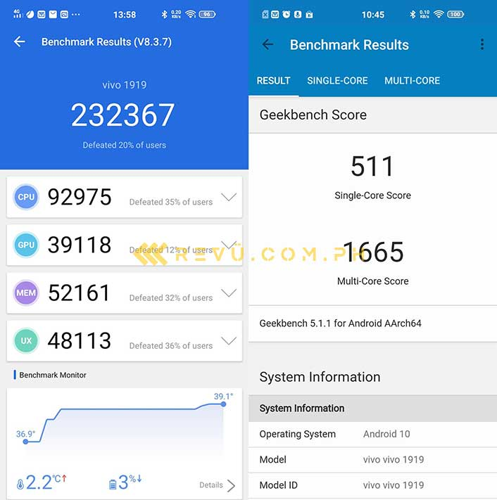 Vivo V19 Neo Antutu and Geekbench benchmark scores via Revu Philippines