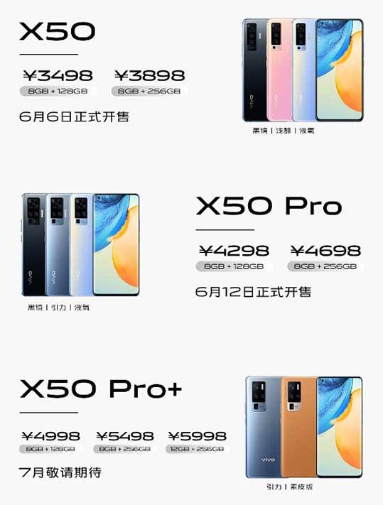 Vivo X50, Vivo X50 Pro, and Vivo X50 pro Plus price and specs via Revu Philippines