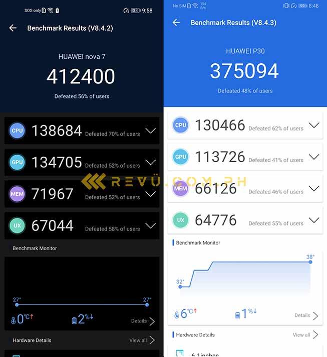 Huawei Nova 7 5G vs Huawei P30 Antutu benchmark scores by Revu Philippines