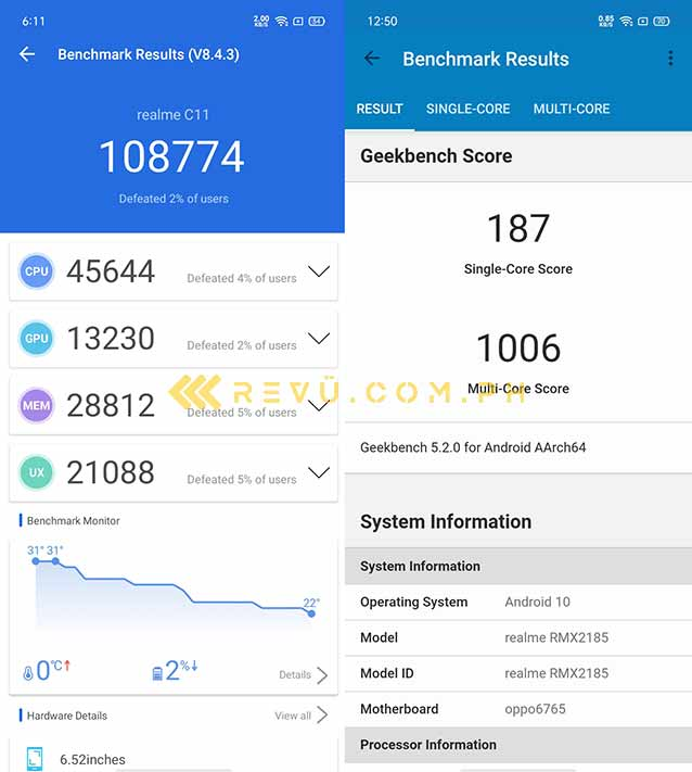 Realme C11 Antutu and Geekbench benchmark scores by Revu Philippines